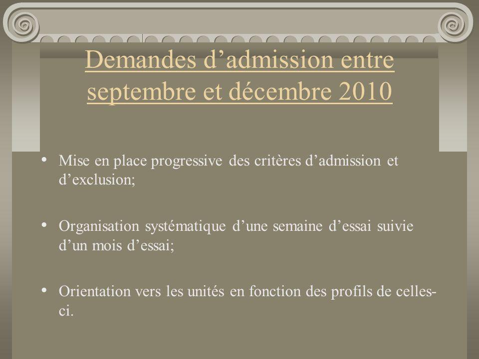 Critères d'admission Trois volets, actuellement : Médical, Nursing et paramédical.