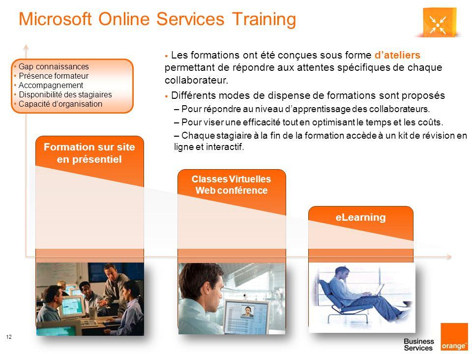 12 Classes Virtuelles Web conférence eLearning Formation sur site en présentiel Microsoft Online Services Training  Les formations ont été conçues sous forme d'ateliers permettant de répondre aux attentes spécifiques de chaque collaborateur.