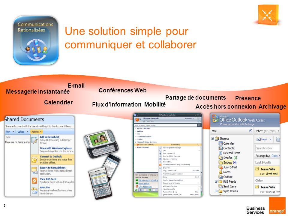 3 Une solution simple pour communiquer et collaborer Messagerie Instantanée E-mail Conférences Web Partage de documents Présence Calendrier Flux d'informationMobilité Accès hors connexionArchivage