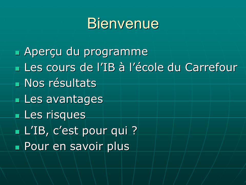 Bienvenue Aperçu du programme Aperçu du programme Les cours de l'IB à l'école du Carrefour Les cours de l'IB à l'école du Carrefour Nos résultats Nos résultats Les avantages Les avantages Les risques Les risques L'IB, c'est pour qui .