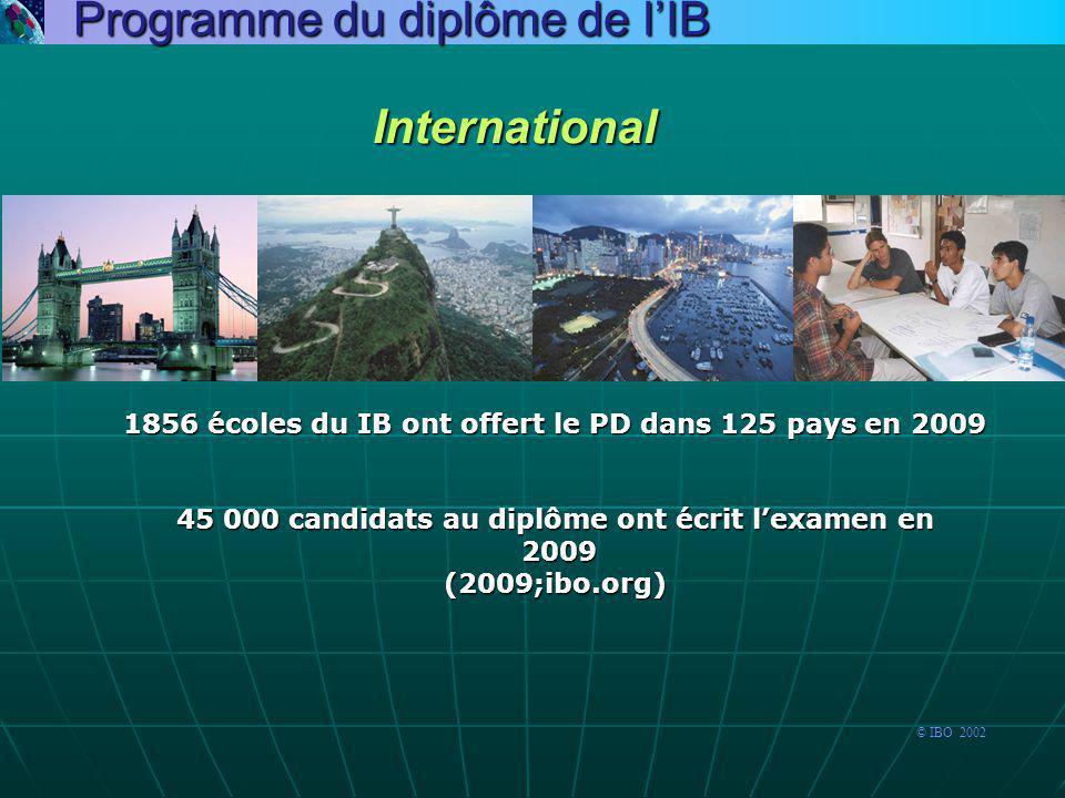 International 1856 écoles du IB ont offert le PD dans 125 pays en 2009 45 000 candidats au diplôme ont écrit l'examen en 2009 2009(2009;ibo.org) Programme du diplôme de l'IB © IBO 2002