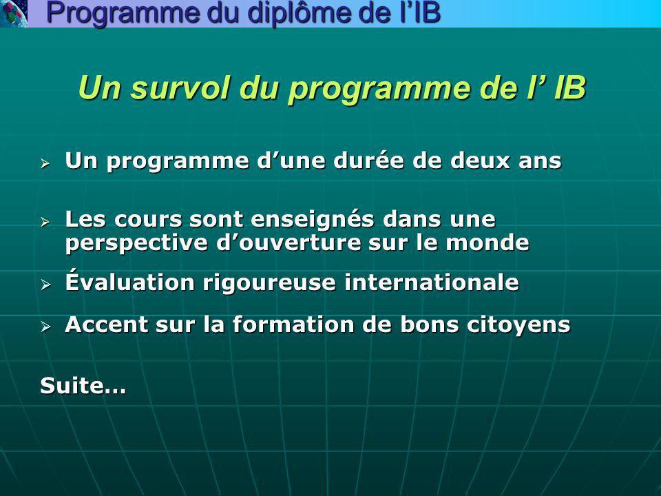 Un survol du programme de l' IB  Un programme d'une durée de deux ans  Les cours sont enseignés dans une perspective d'ouverture sur le monde  Évaluation rigoureuse internationale  Accent sur la formation de bons citoyens Suite… Programme du diplôme de l'IB