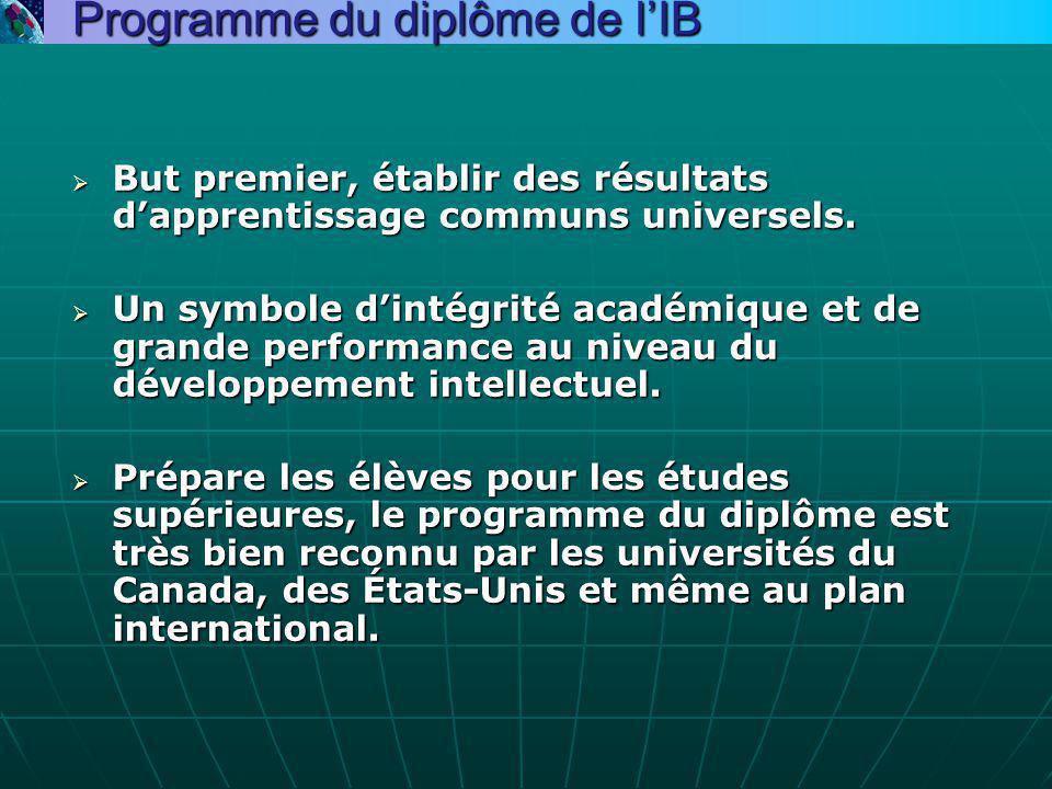  But premier, établir des résultats d'apprentissage communs universels.