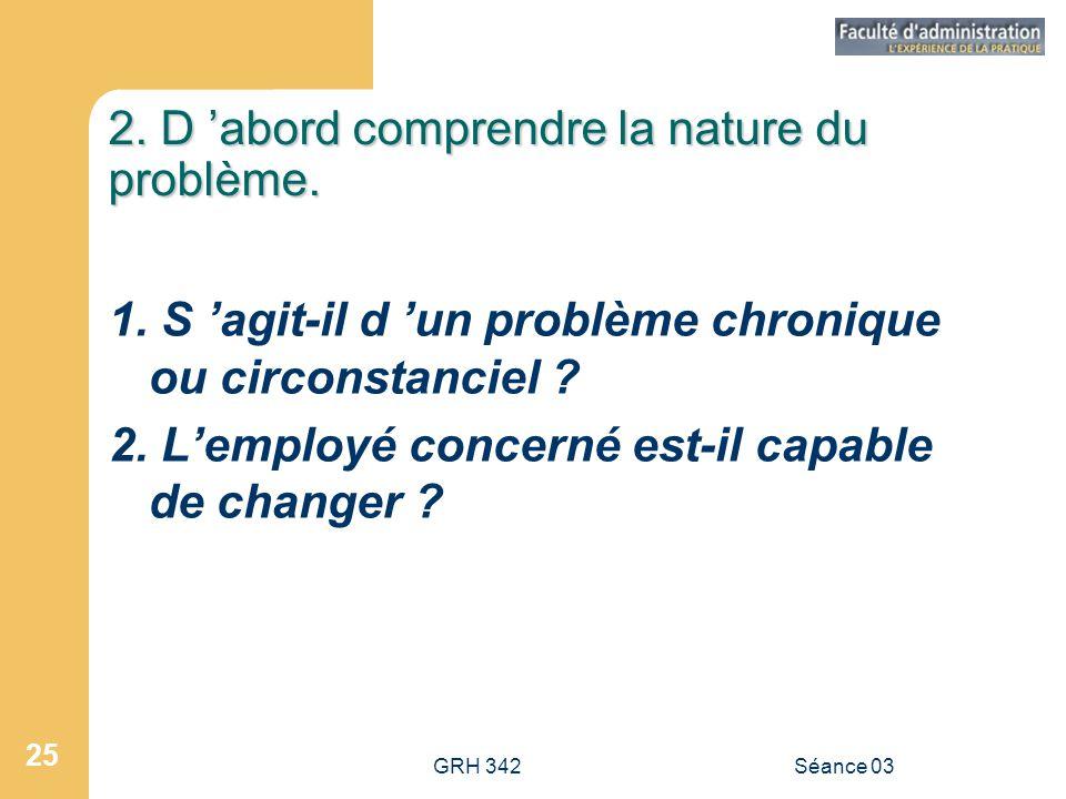 GRH 342Séance 03 25 2.D 'abord comprendre la nature du problème.
