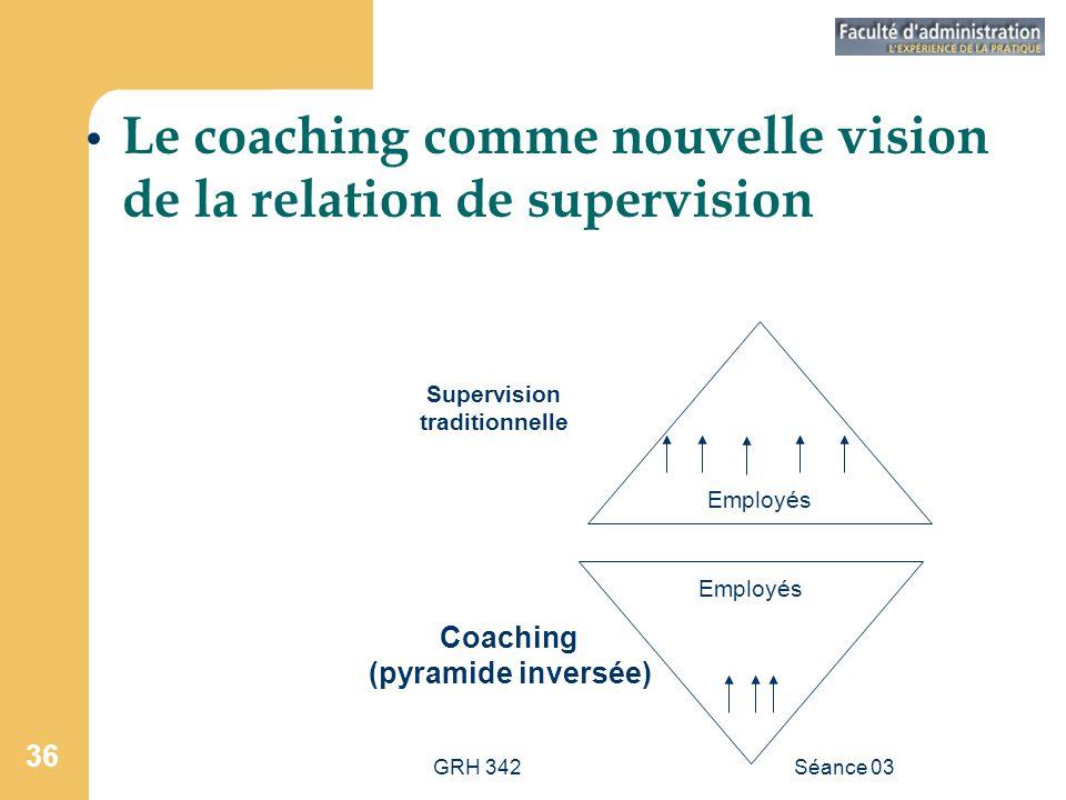 GRH 342Séance 03 36 Le coaching comme nouvelle vision de la relation de supervision Supervision traditionnelle Coaching (pyramide inversée) Employés