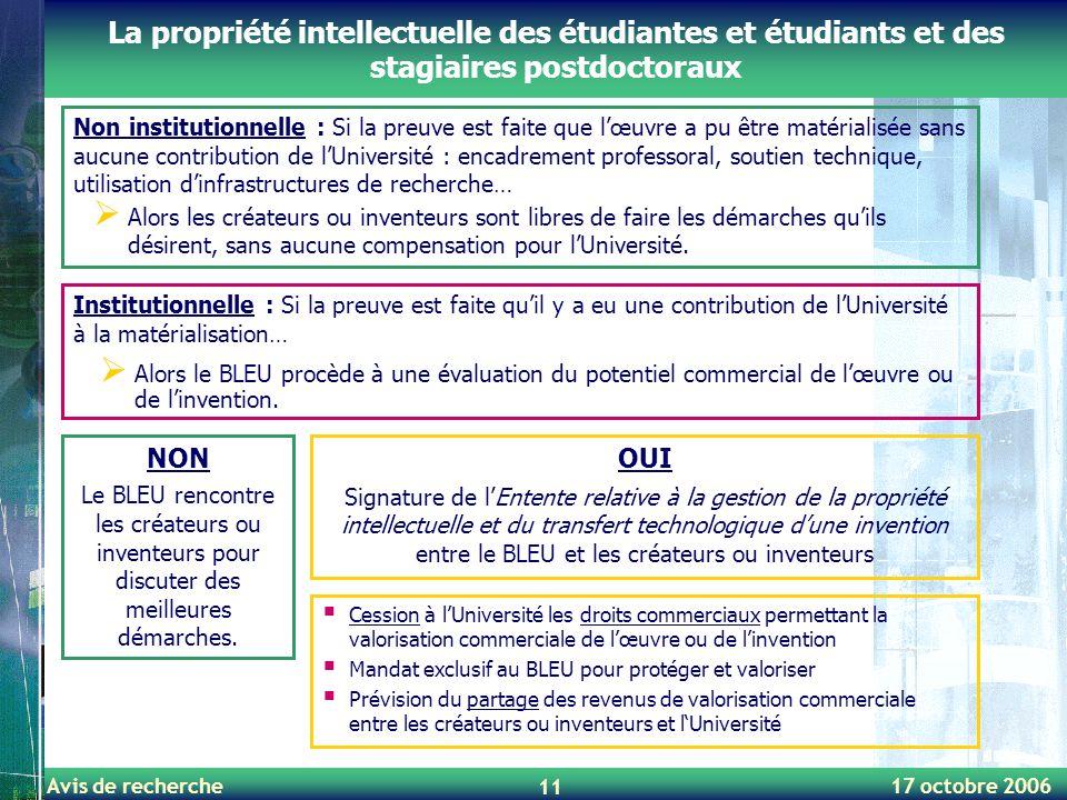 Avis de recherche 17 octobre 2006 11 La propriété intellectuelle des étudiantes et étudiants et des stagiaires postdoctoraux Non institutionnelle : Si