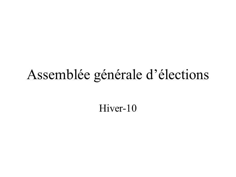 Ordre du jour 0.Ouverture 1. Élection présidence et secrétariat d'assemblée 2.