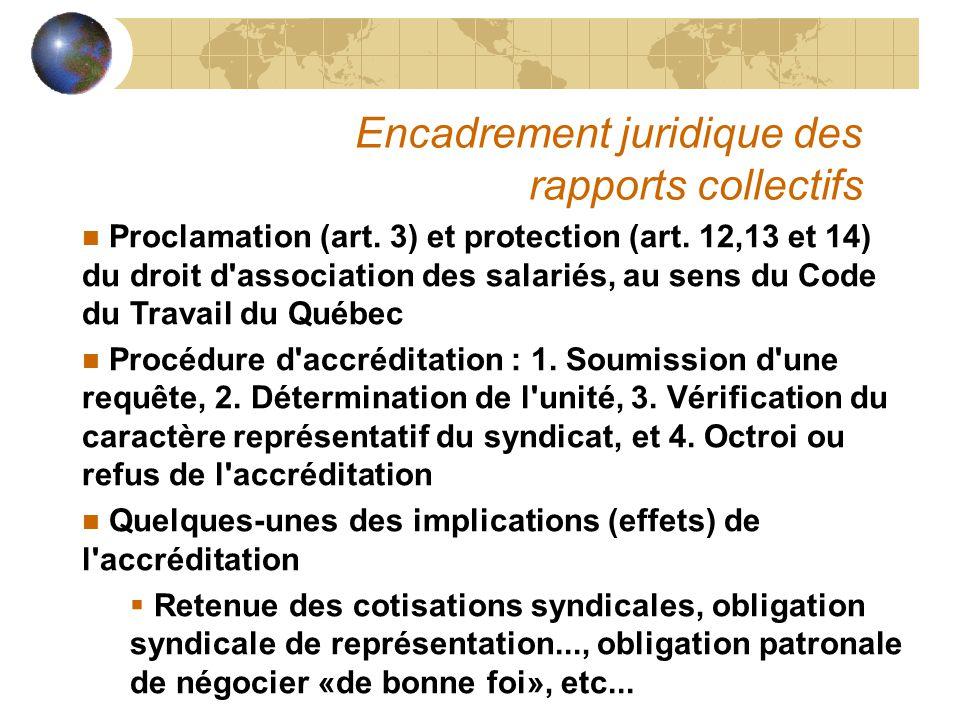 Encadrement juridique des rapports collectifs n Proclamation (art.