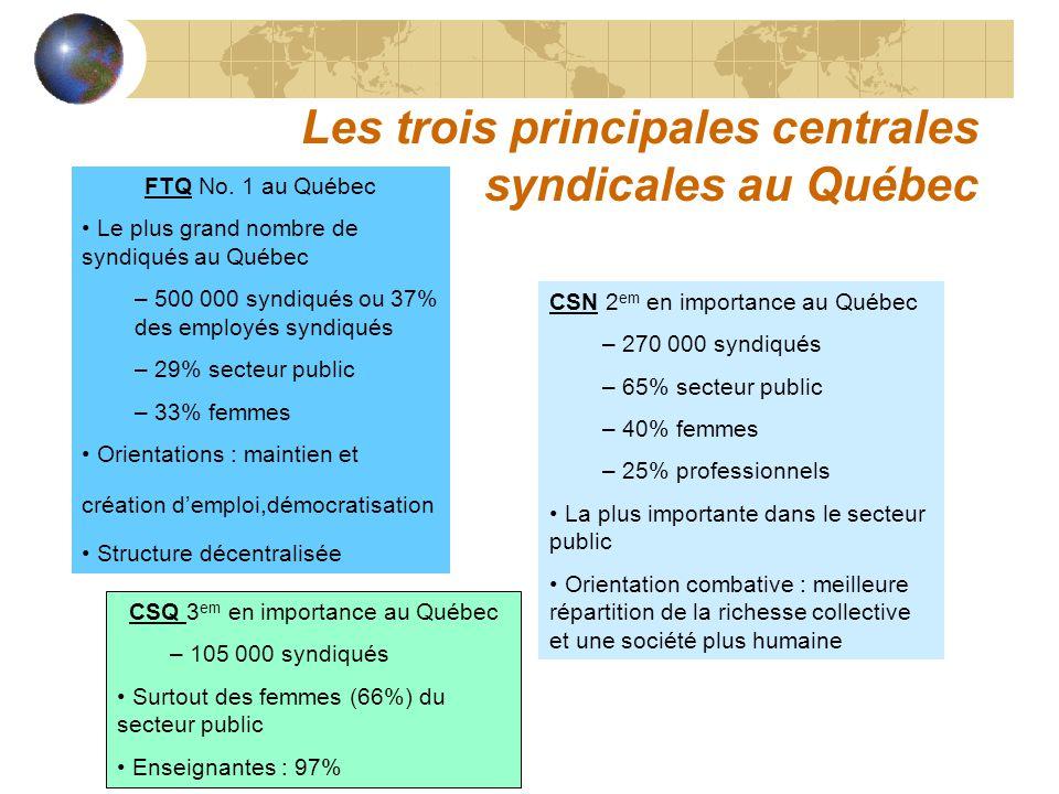 Les trois principales centrales syndicales au Québec FTQ No.