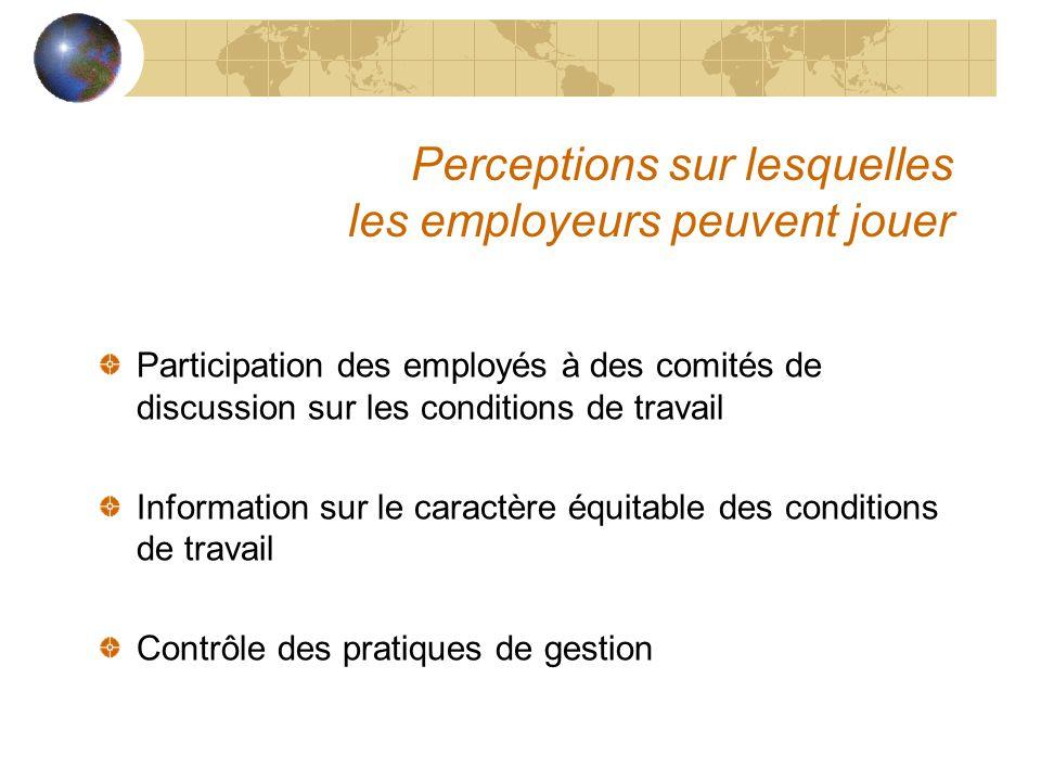 Perceptions sur lesquelles les employeurs peuvent jouer Participation des employés à des comités de discussion sur les conditions de travail Information sur le caractère équitable des conditions de travail Contrôle des pratiques de gestion