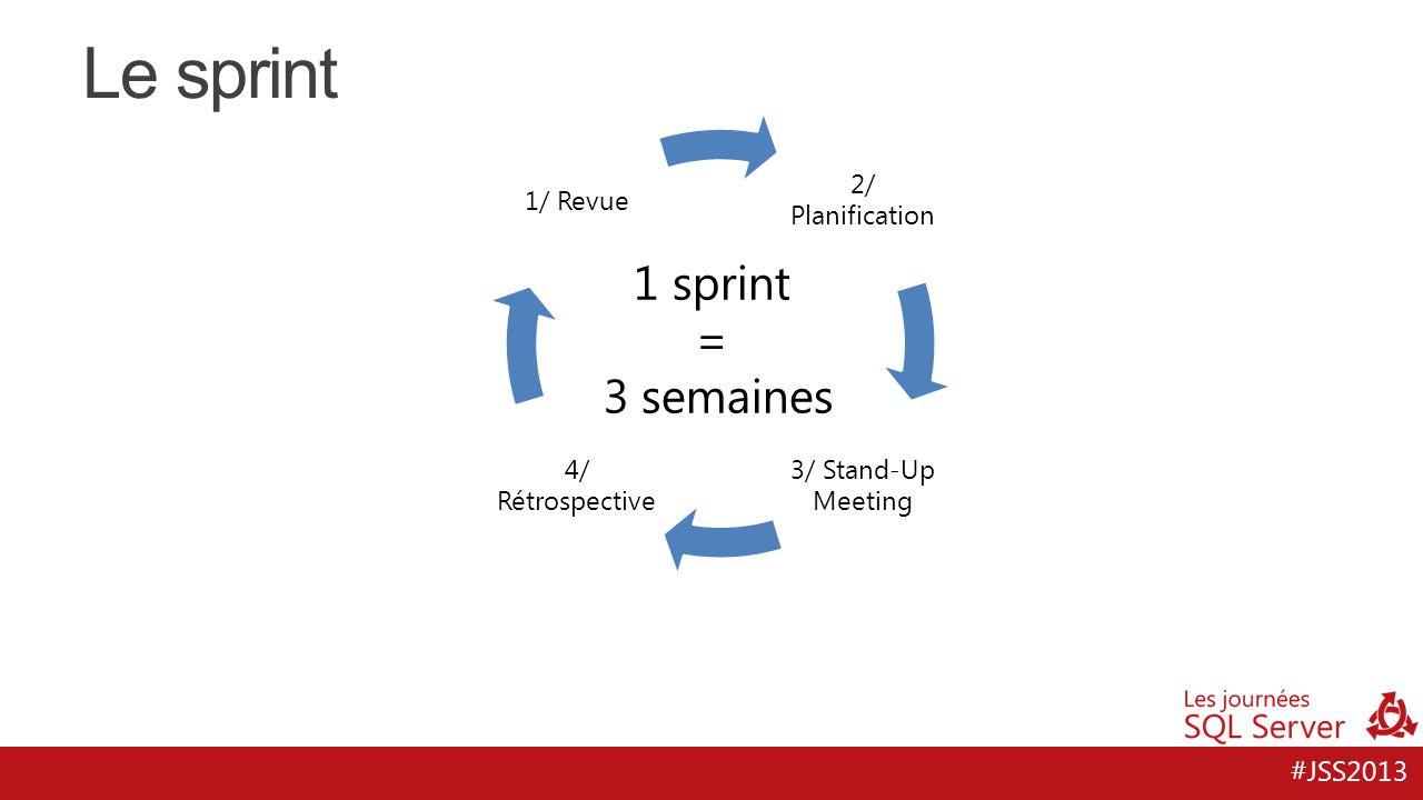#JSS2013 Le sprint 2/ Planification 3/ Stand-Up Meeting 4/ Rétrospective 1/ Revue 1 sprint = 3 semaines