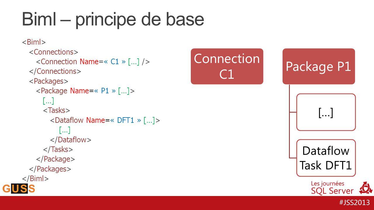 #JSS2013 […] […] Connection C1 Package P1 […] Dataflow Task DFT1 Biml – principe de base