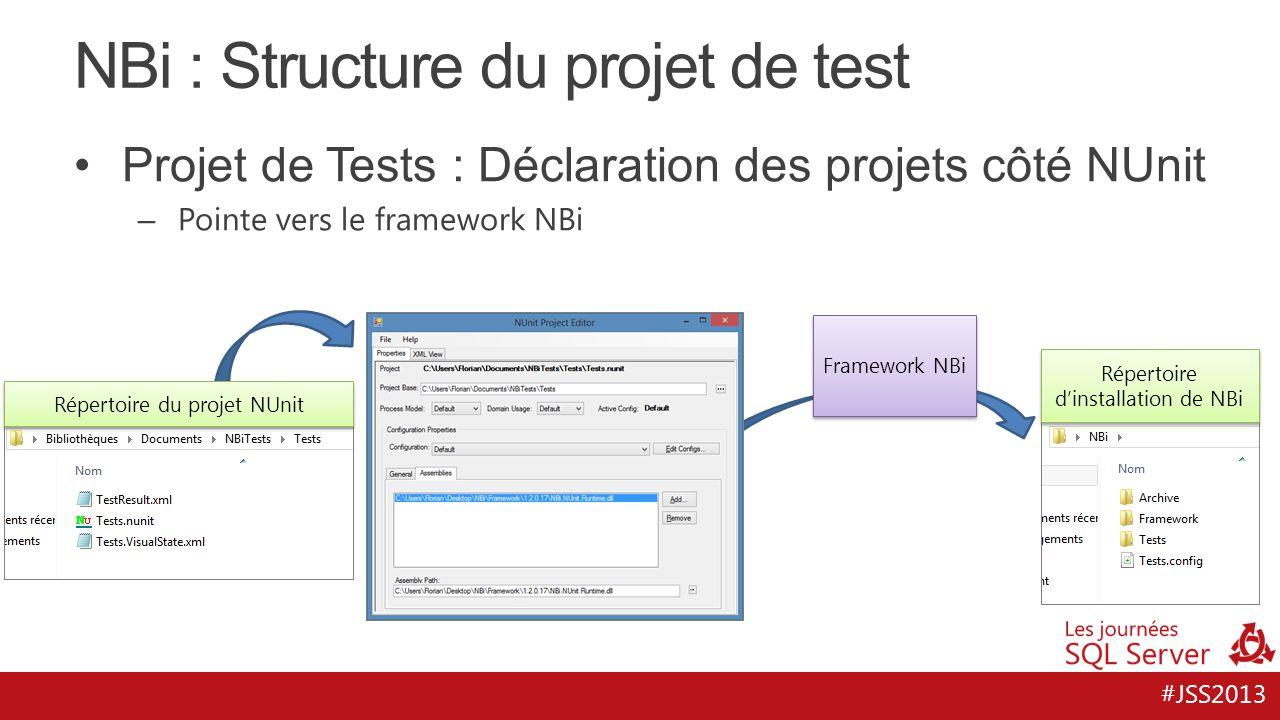 #JSS2013 NBi : Structure du projet de test Projet de Tests : Déclaration des projets côté NUnit – Pointe vers le framework NBi Répertoire du projet NU