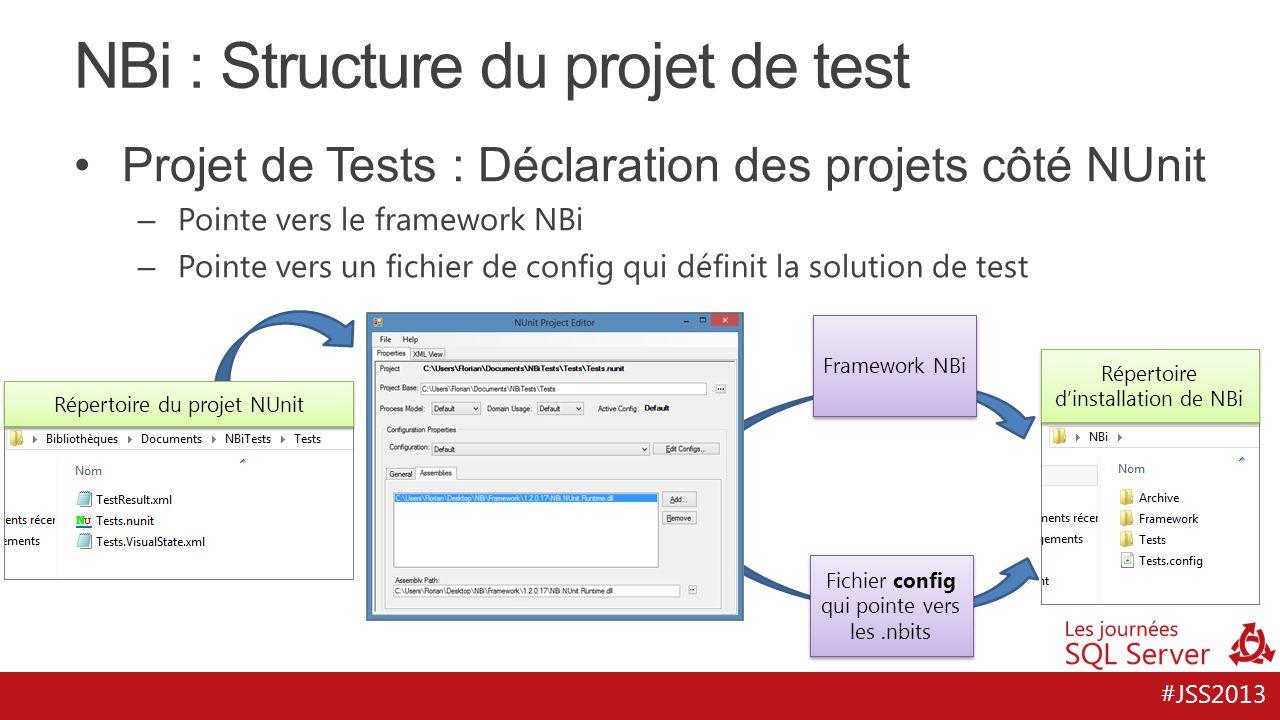 #JSS2013 NBi : Structure du projet de test Projet de Tests : Déclaration des projets côté NUnit – Pointe vers le framework NBi – Pointe vers un fichie