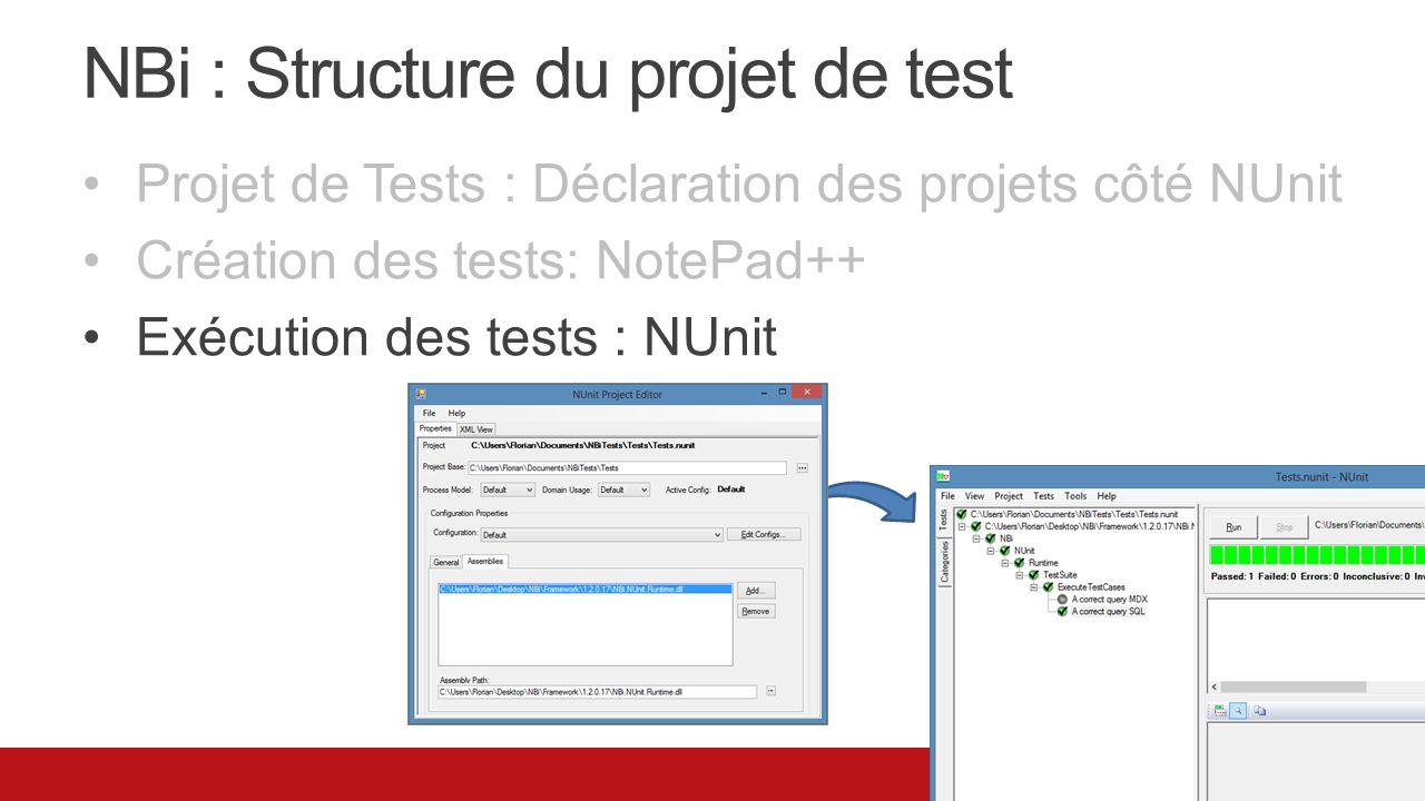 #JSS2013 NBi : Structure du projet de test Projet de Tests : Déclaration des projets côté NUnit Création des tests: NotePad++ Exécution des tests : NU