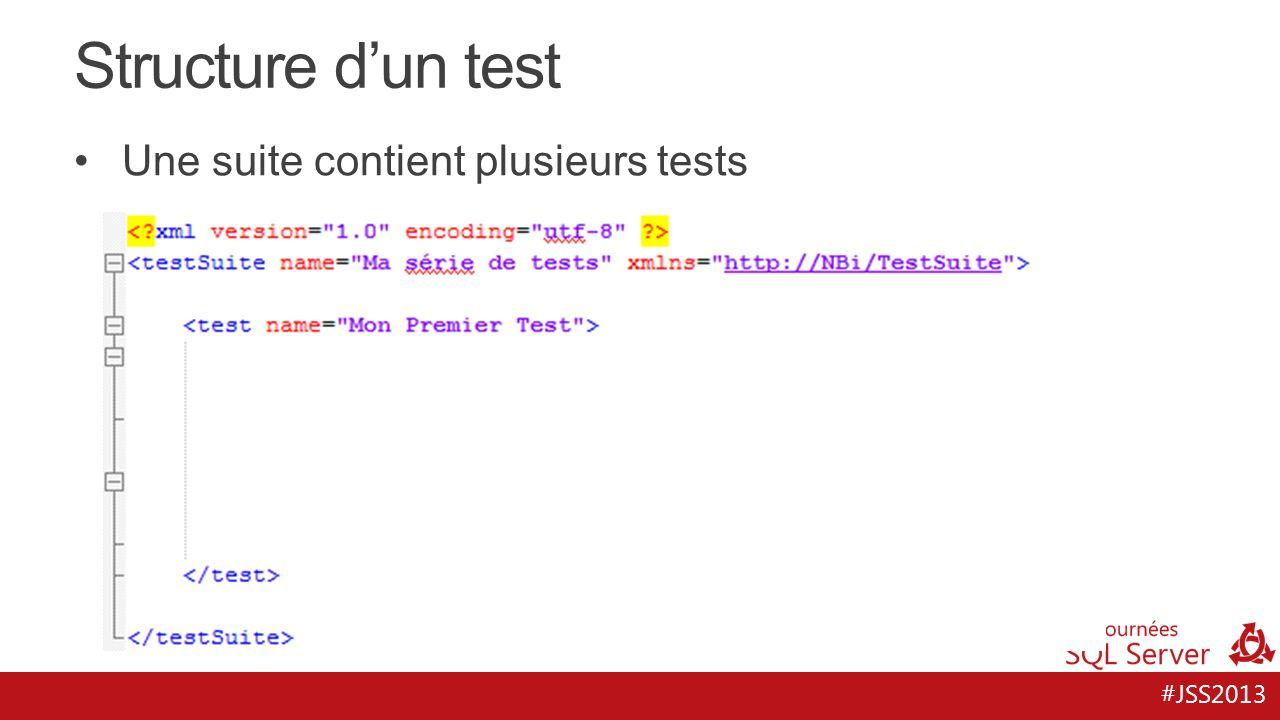 #JSS2013 Structure d'un test Une suite contient plusieurs tests