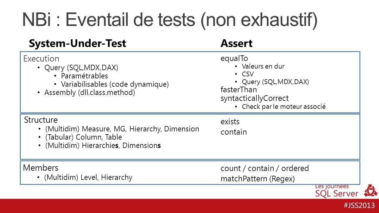 #JSS2013 NBi : Eventail de tests (non exhaustif) Execution Query (SQL,MDX,DAX) Paramétrables Variabilisables (code dynamique) Assembly (dll.class.method) equalTo Valeurs en dur CSV Query (SQL,MDX,DAX) fasterThan syntacticallyCorrect Check par le moteur associé Structure (Multidim) Measure, MG, Hierarchy, Dimension (Tabular) Column, Table (Multidim) Hierarchies, Dimensions exists contain count / contain / ordered matchPattern (Regex) Members (Multidim) Level, Hierarchy System-Under-Test Assert