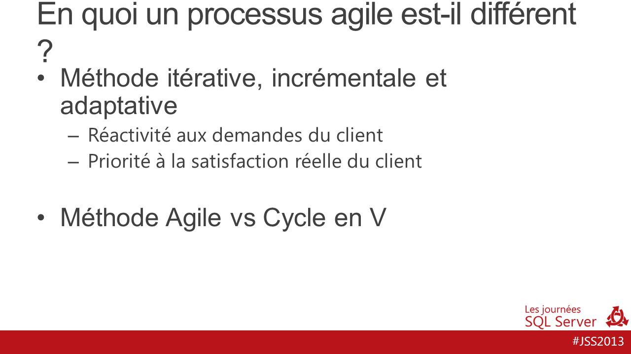 #JSS2013 En quoi un processus agile est-il différent ? Méthode itérative, incrémentale et adaptative – Réactivité aux demandes du client – Priorité à