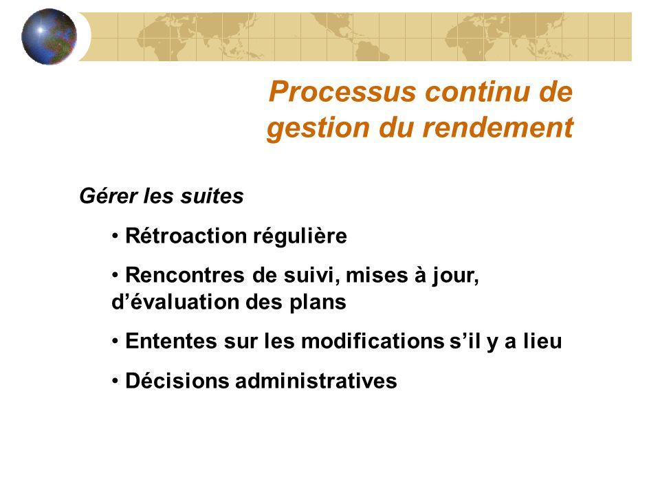 Processus continu de gestion du rendement Gérer les suites Rétroaction régulière Rencontres de suivi, mises à jour, d'évaluation des plans Ententes su