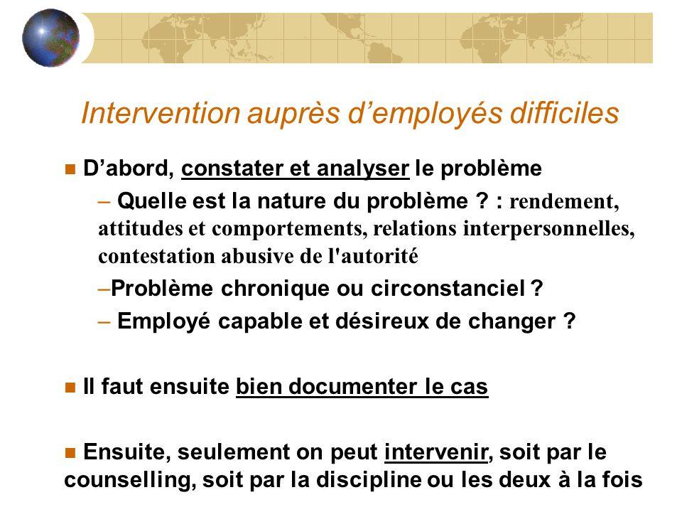 Intervention auprès d'employés difficiles n D'abord, constater et analyser le problème – Quelle est la nature du problème ? : rendement, attitudes et