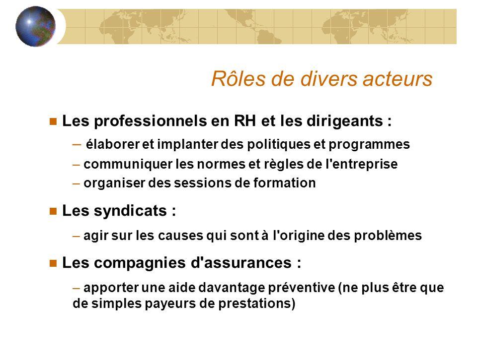 Rôles de divers acteurs n Les professionnels en RH et les dirigeants : – élaborer et implanter des politiques et programmes – communiquer les normes e