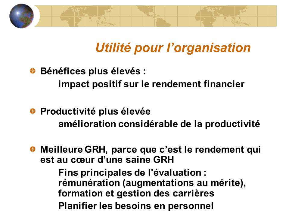 Utilité pour l'organisation Bénéfices plus élevés : impact positif sur le rendement financier Productivité plus élevée amélioration considérable de la