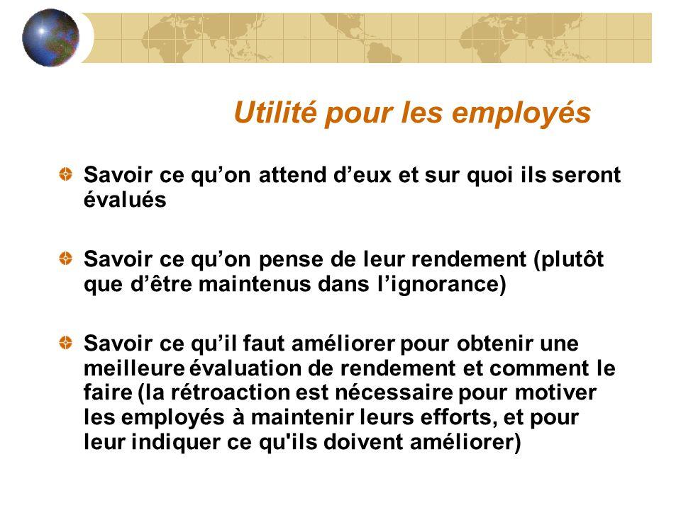 Utilité pour les employés Savoir ce qu'on attend d'eux et sur quoi ils seront évalués Savoir ce qu'on pense de leur rendement (plutôt que d'être maint