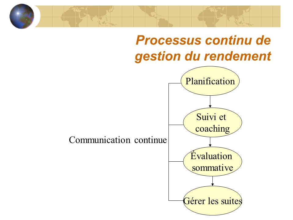 Processus continu de gestion du rendement Communication continue Planification Suivi et coaching Évaluation sommative Gérer les suites
