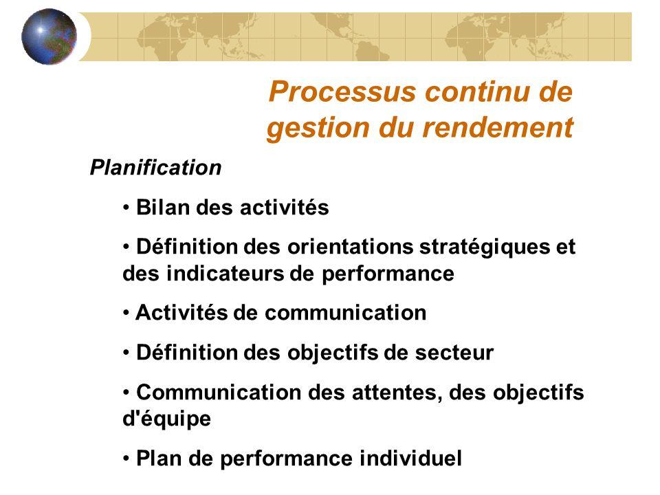 Processus continu de gestion du rendement Planification Bilan des activités Définition des orientations stratégiques et des indicateurs de performance