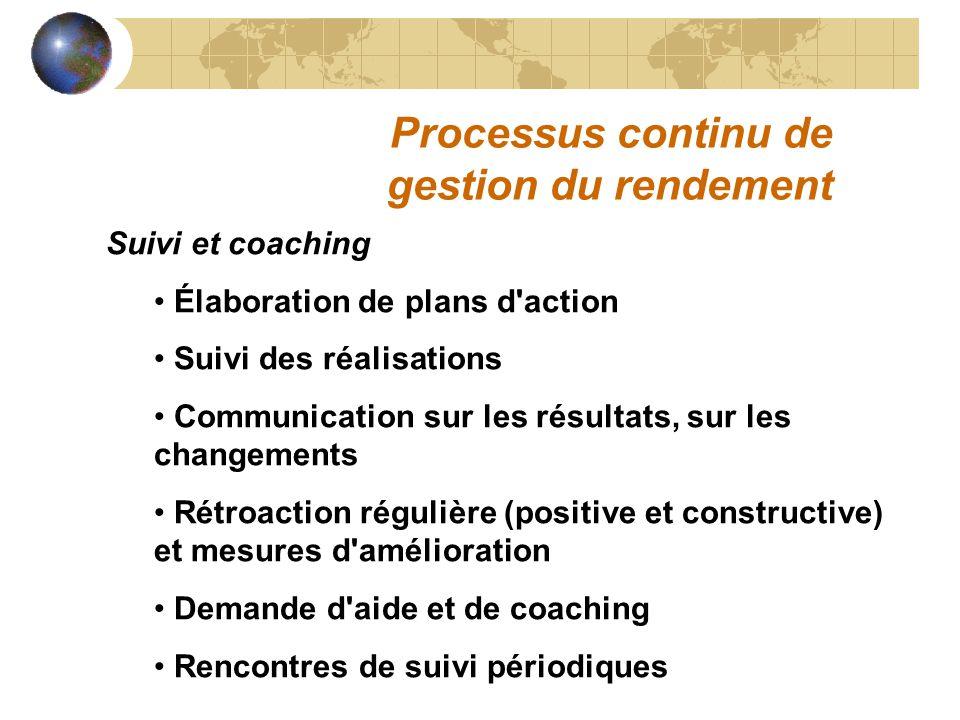 Processus continu de gestion du rendement Suivi et coaching Élaboration de plans d'action Suivi des réalisations Communication sur les résultats, sur
