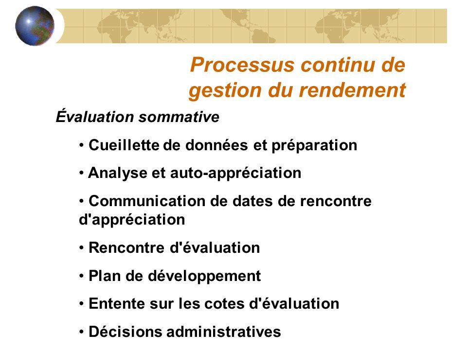 Processus continu de gestion du rendement Évaluation sommative Cueillette de données et préparation Analyse et auto-appréciation Communication de date