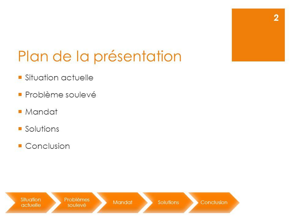 Plan de la présentation  Situation actuelle  Problème soulevé  Mandat  Solutions  Conclusion Situation actuelle Problèmes soulevé MandatSolutionsConclusion 2