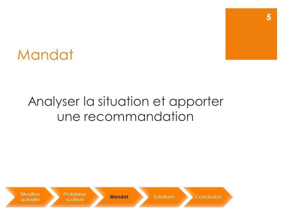 Mandat Analyser la situation et apporter une recommandation Situation actuelle Problème soulevé Mandat SolutionsConclusion 5