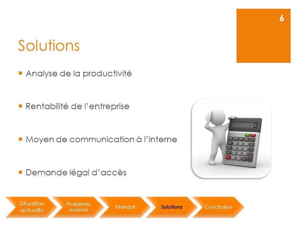 Solutions Situation actuelle Problème soulevé Mandat Solutions Conclusion 6  Analyse de la productivité  Rentabilité de l'entreprise  Moyen de communication à l'interne  Demande légal d'accès