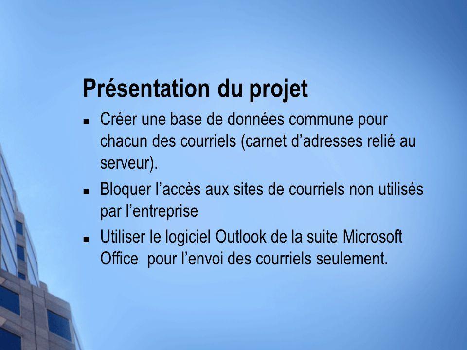 Présentation du projet Créer une base de données commune pour chacun des courriels (carnet d'adresses relié au serveur).