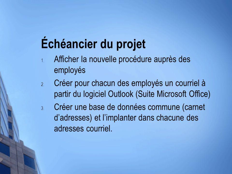 Échéancier du projet 1. Afficher la nouvelle procédure auprès des employés 2. Créer pour chacun des employés un courriel à partir du logiciel Outlook