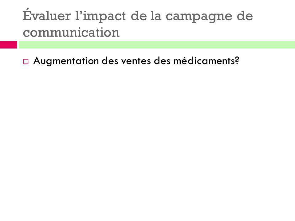 Évaluer l'impact de la campagne de communication  Augmentation des ventes des médicaments?