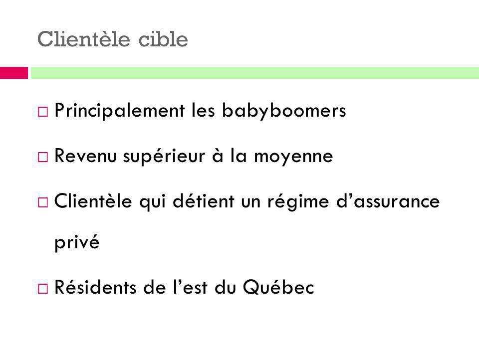 Clientèle cible  Principalement les babyboomers  Revenu supérieur à la moyenne  Clientèle qui détient un régime d'assurance privé  Résidents de l'