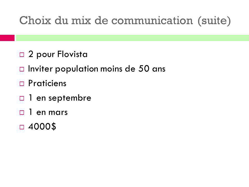 Choix du mix de communication (suite)  2 pour Flovista  Inviter population moins de 50 ans  Praticiens  1 en septembre  1 en mars  4000$