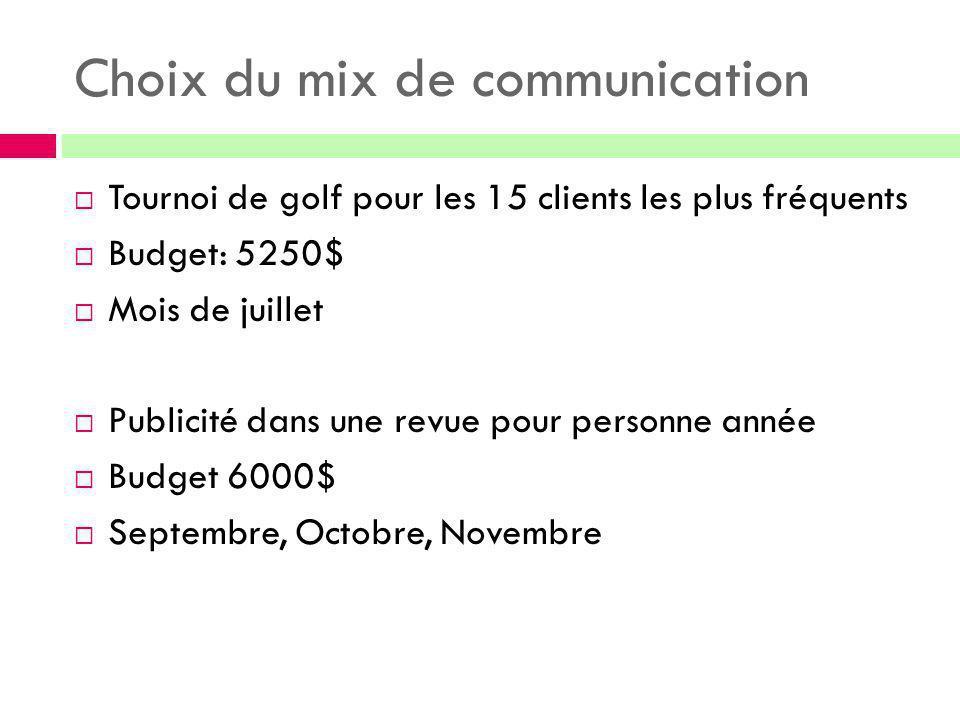 Choix du mix de communication  Tournoi de golf pour les 15 clients les plus fréquents  Budget: 5250$  Mois de juillet  Publicité dans une revue po