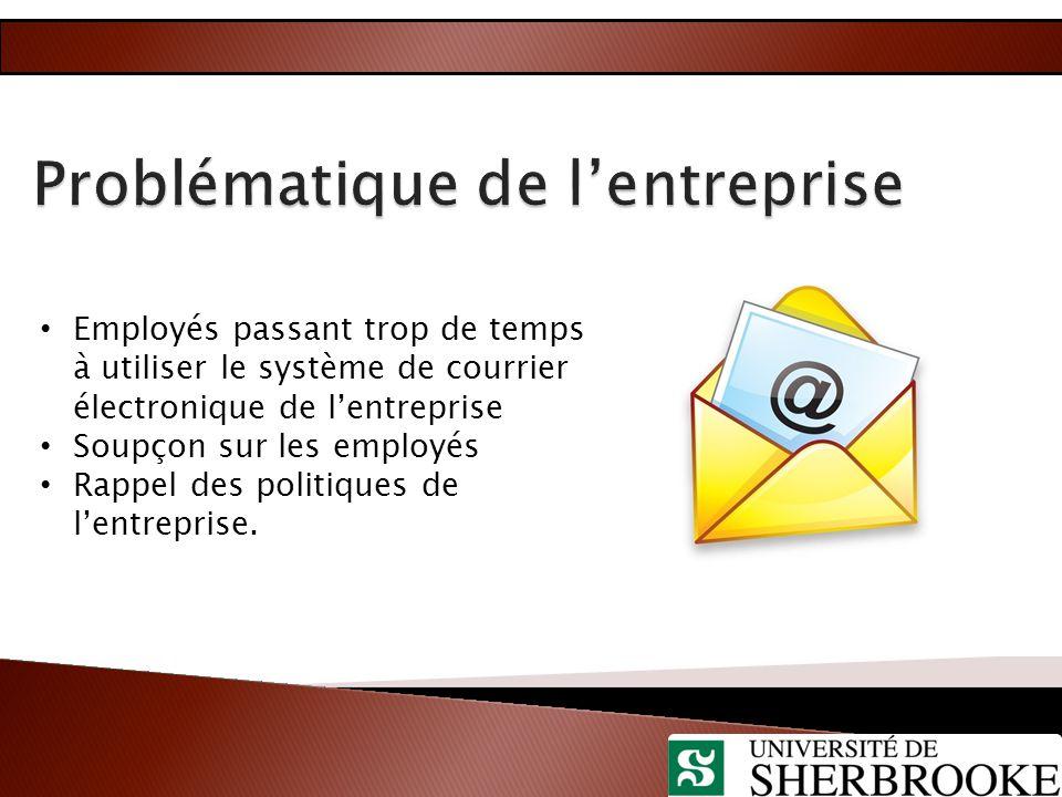 Employés passant trop de temps à utiliser le système de courrier électronique de l'entreprise Soupçon sur les employés Rappel des politiques de l'entr