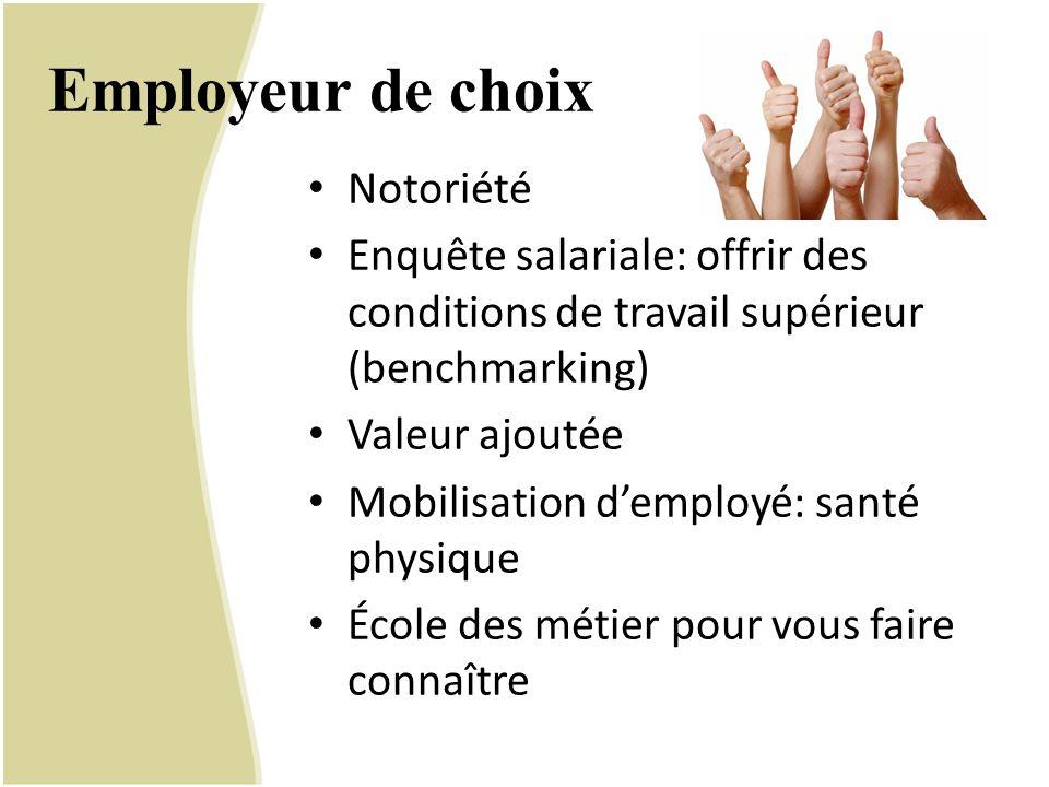 Employeur de choix Notoriété Enquête salariale: offrir des conditions de travail supérieur (benchmarking) Valeur ajoutée Mobilisation d'employé: santé