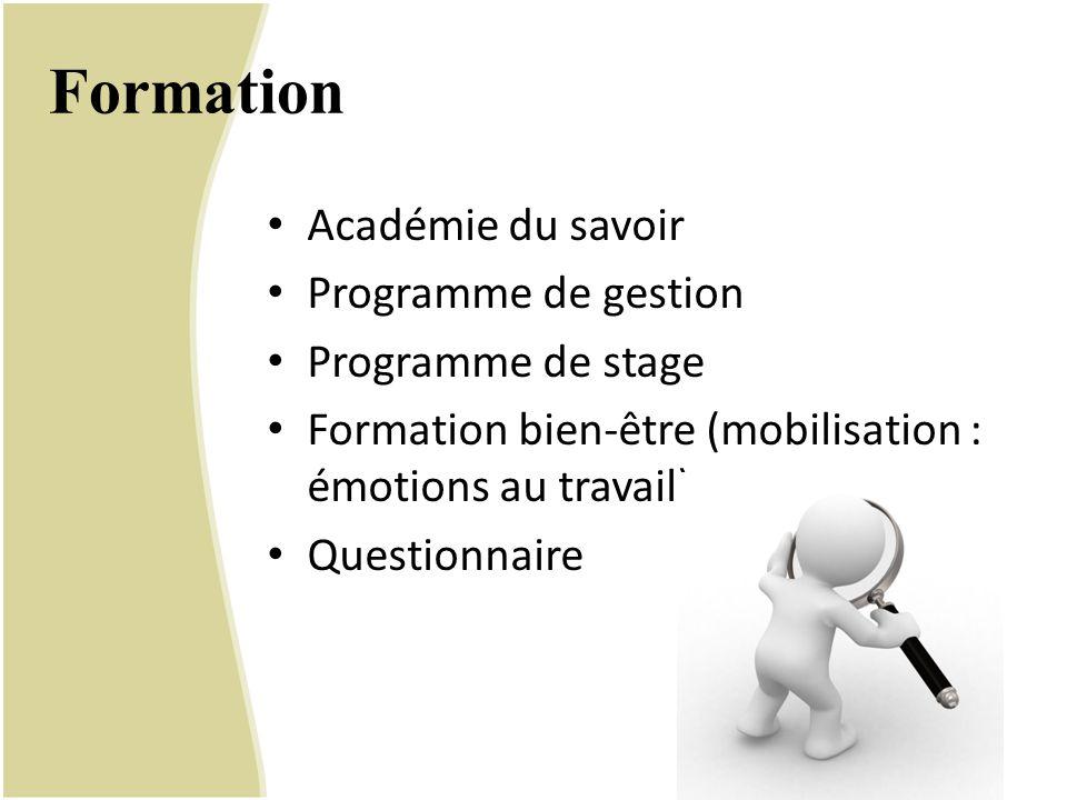 Formation Académie du savoir Programme de gestion Programme de stage Formation bien-être (mobilisation : émotions au travail) Questionnaire