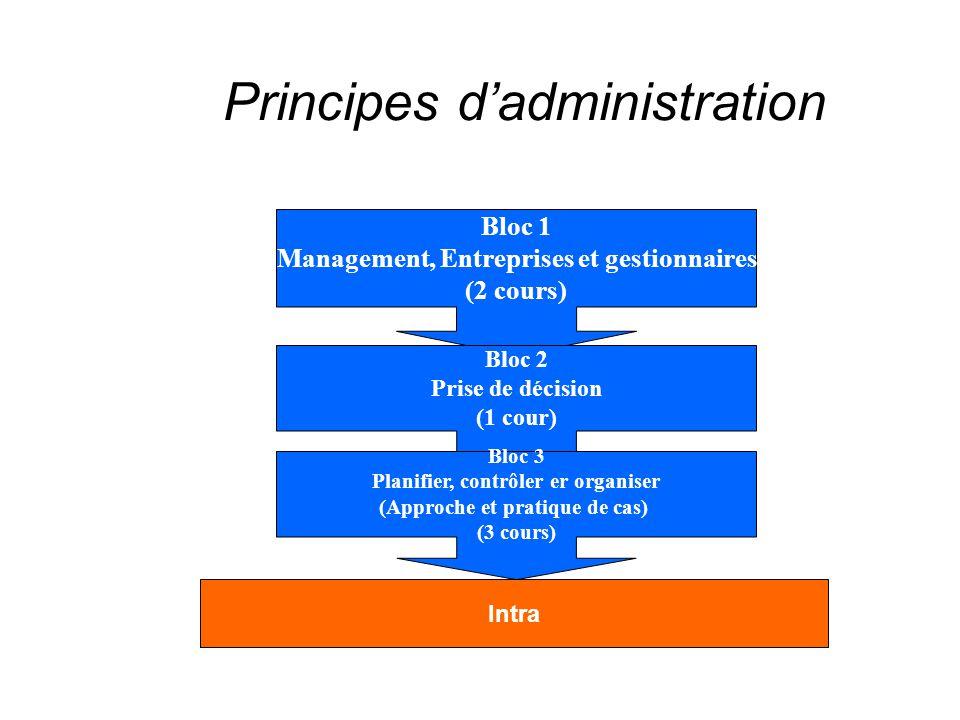 Principes d'administration Bloc 1 Management, Entreprises et gestionnaires (2 cours) Bloc 2 Prise de décision (1 cour) Bloc 3 Planifier, contrôler er organiser (Approche et pratique de cas) (3 cours) Intra