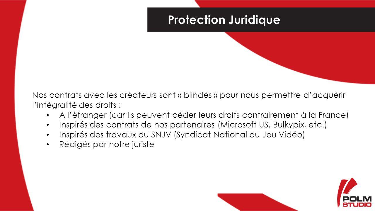 Nos contrats avec les créateurs sont « blindés » pour nous permettre d'acquérir l'intégralité des droits : A l'étranger (car ils peuvent céder leurs droits contrairement à la France) Inspirés des contrats de nos partenaires (Microsoft US, Bulkypix, etc.) Inspirés des travaux du SNJV (Syndicat National du Jeu Vidéo) Rédigés par notre juriste Protection Juridique