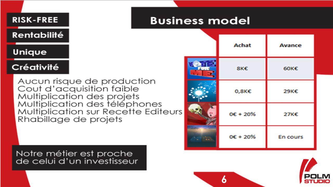 Business Model 7