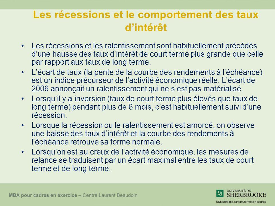 Les récessions et le comportement des taux d'intérêt Les récessions et les ralentissement sont habituellement précédés d'une hausse des taux d'intérêt de court terme plus grande que celle par rapport aux taux de long terme.