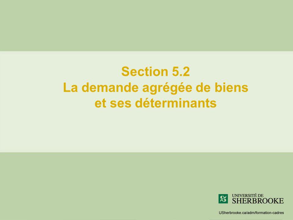 Section 5.2 La demande agrégée de biens et ses déterminants