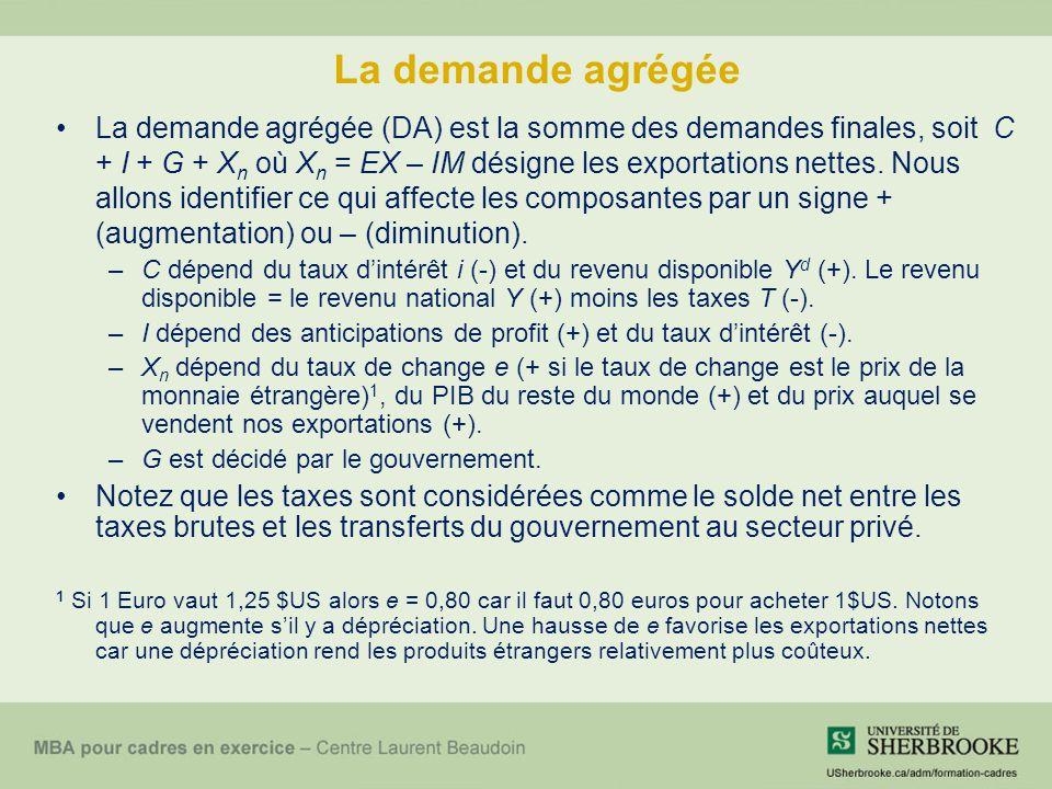 La demande agrégée La demande agrégée (DA) est la somme des demandes finales, soit C + I + G + X n où X n = EX – IM désigne les exportations nettes.