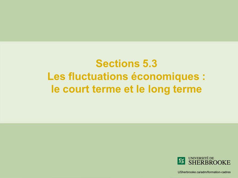 Sections 5.3 Les fluctuations économiques : le court terme et le long terme